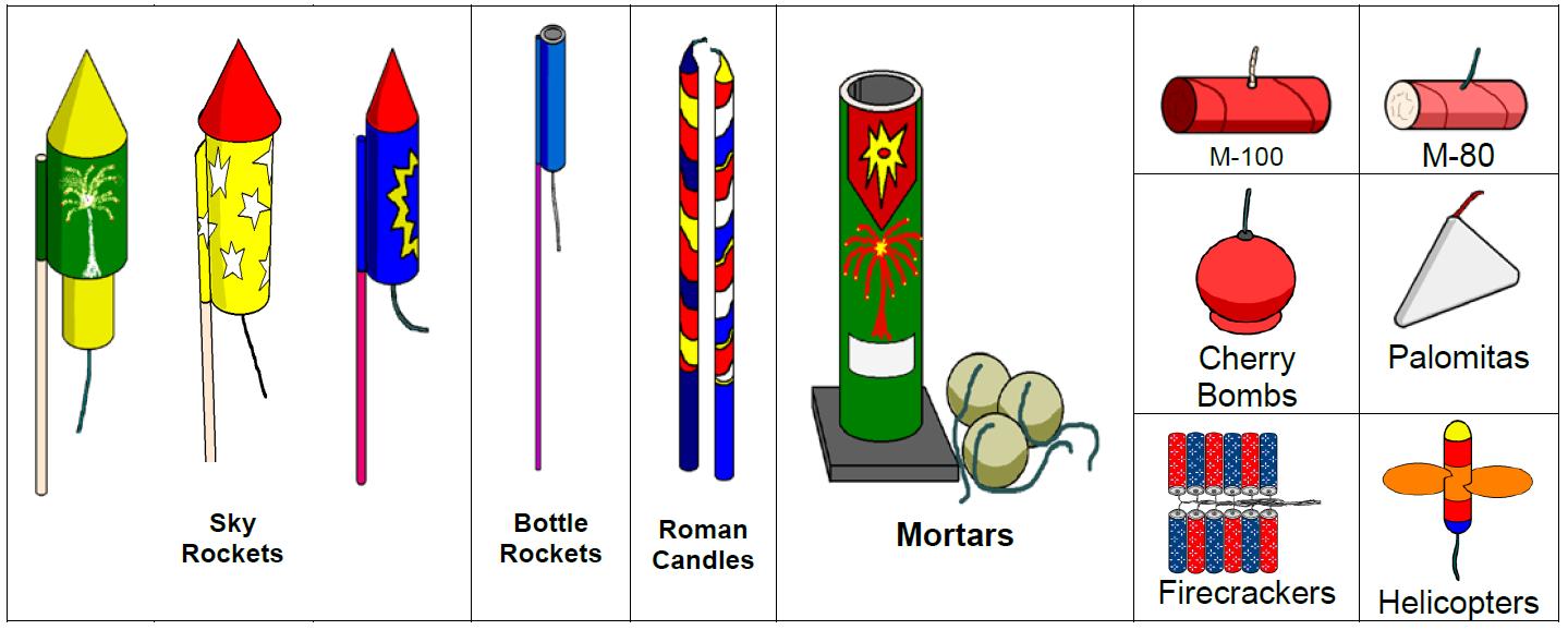 Santa Clarita Fireworks Rules and Laws | City of Santa