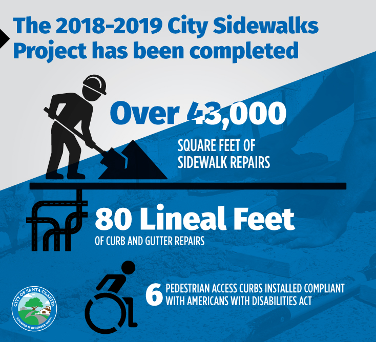 Sidewalk-Repair-Infographic-2020